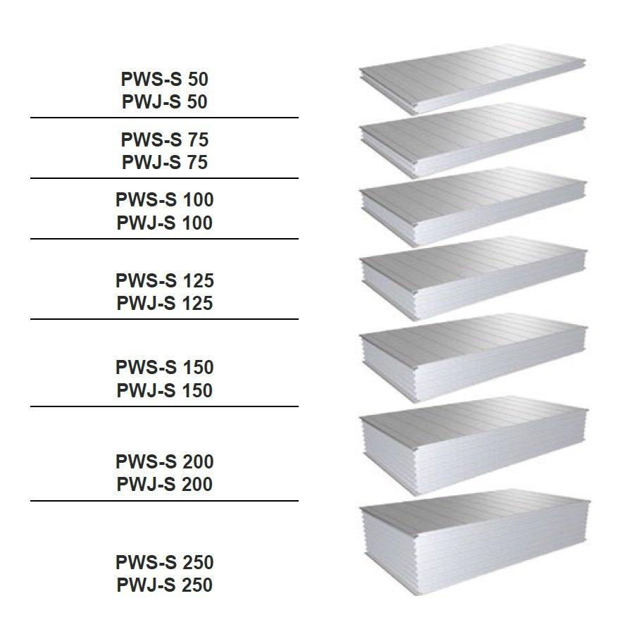 Rewelacyjny Pruszyński - płyta warstwowa ścienna - PWS-S / PWJ-S styropian ZT01